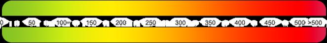Audyty energetyczne - into-ocieplenia logo 2 - derowerk