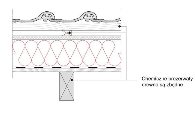 Isofloc f - ochrona konstrukcji drewnianych - konstrukcja dachu zizolacja nadkrokwiami - derowerk