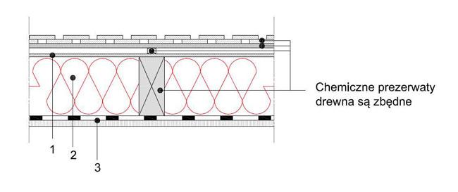 Isofloc f - ochrona konstrukcji drewnianych - konstrukcja dla sciany drewnianej nieipregnowanej - derowerk