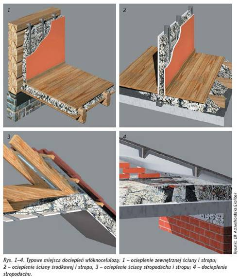 Izolacja termiczna zcelulozy - zastosowanie - derowerk