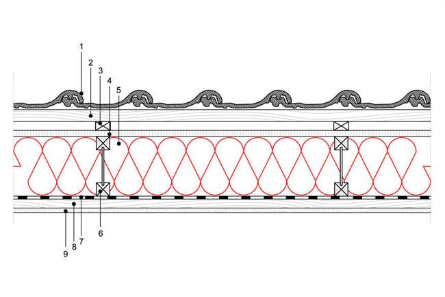 Obliczenia iprzekroje budowlane - isofloc f - dachy - dach wentylowany - pokrycie ceramiczne - krokwie dwuteowe - D1 - derowerk