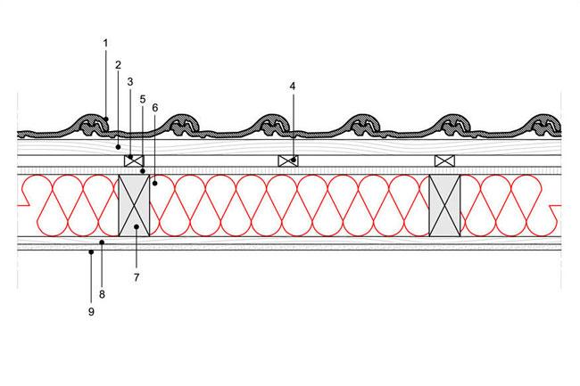 Obliczenia iprzekroje budowlane - isofloc f - dachy - dach wentylowany - pokrycie ceramiczne - krokwie oprzekroju prostokatnym - D2 - derowerk