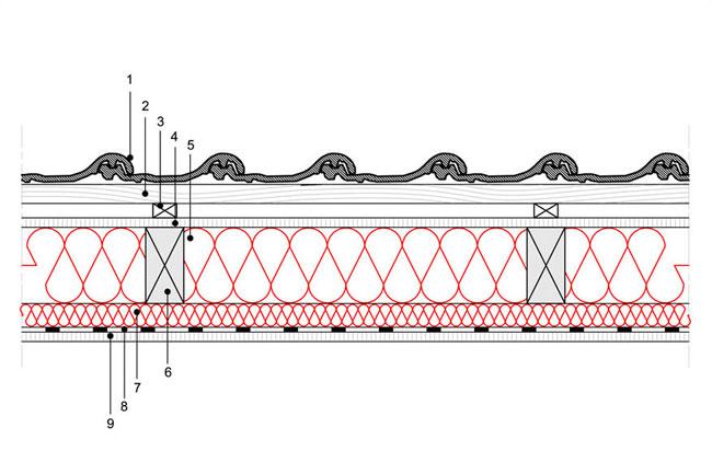 Obliczenia iprzekroje budowlane - isofloc f - dachy - dach wentylowany - pokrycie ceramiczne - krokwie oprzekroju prostokatnym - warstwa izolacji wdmuchnieta miedzy krokwie istelaz doplyt g-k - D5 - derowerk