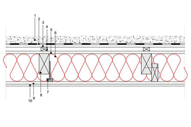 Obliczenia iprzekroje budowlane - isofloc f - dachy - dach zielony wentylowany - krokwie oprzekroju prostokatnym - zwiekszona grubosc izolacji isofloc f (kantowki, boczne nakladki) - D7 - derowerk
