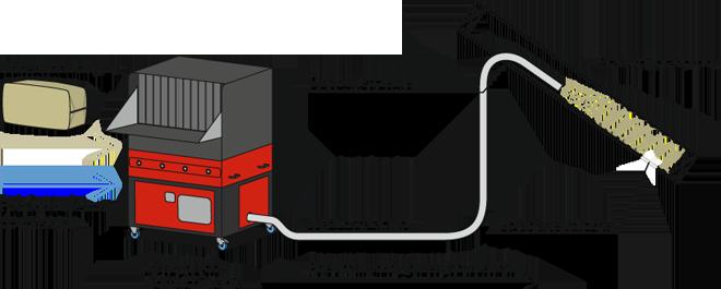 Ocieplenie poddasza idachu - kompendium - ocieplenie poddasza celuloza metoda wdmuchiwania - derowerk