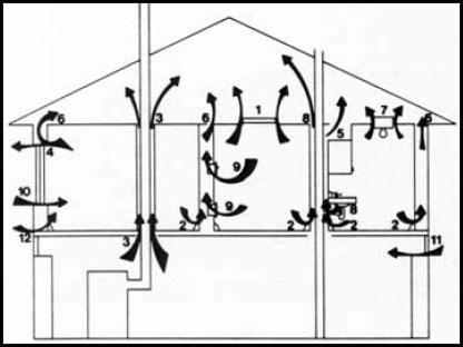 Szczelność powietrzna budynku – Test Blower Door - Miejsca ucieczki ciepłego powietrza zbudynku - Derowerk