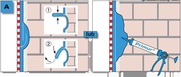 Primur wrolce - tasma zelowa dotrwalego iszczelnego laczenia folii imembran zmurem - nanierownosci - derowerk