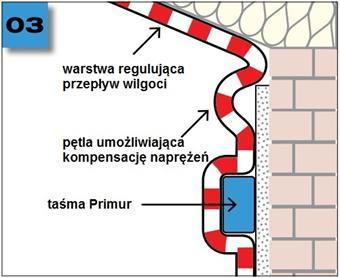 Primur wrolce - tasma zelowa dotrwalego iszczelnego laczenia folii imembran zmurem - otynkowany mur 3 - derowerk