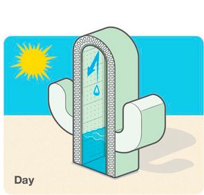 Innowacyjna membrana wewnętrzna SIGA Majrex® o sd 0,8 – 35 m, nie pozwala wilgoci przedostawać się w niepożądane miejsca
