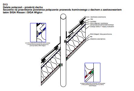D13 - połączenie przewodu kominowego z dachem