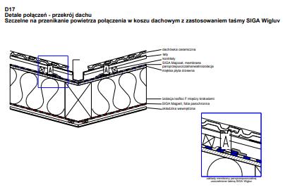 D17 - Kosz dachowy