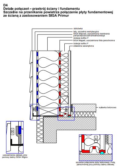 D4 - Połączenie ściany i fundamentu