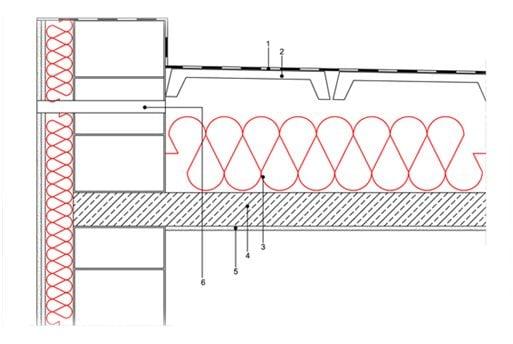 Konstrukcja stropodachu wentylowanego