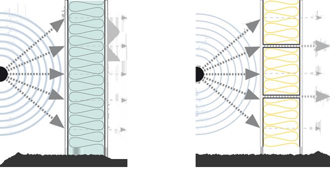 zalety włóknocelulozy, którą zasypuje się izolowaną przegrodę (po lewej stronie) w porównaniu do powszechnego (i pracochłonnego!) wypełniania ścianek materiałem izolacyjnym w postaci płyt i mat (obrazek po prawej stronie).