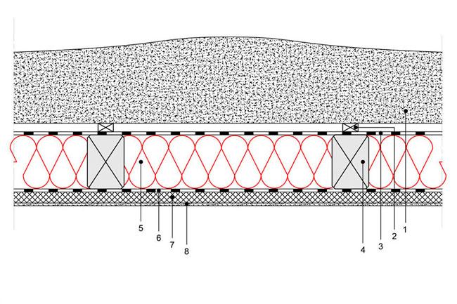 Ocieplenie dachu: D4 Dach wentylowany Pokrycie strzechą Krokwie o przekroju prostokątnym